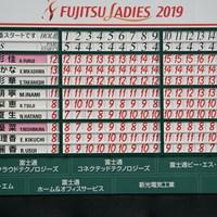 勝っちゃったよ~凄い 2019年 富士通レディース 最終日 ボード