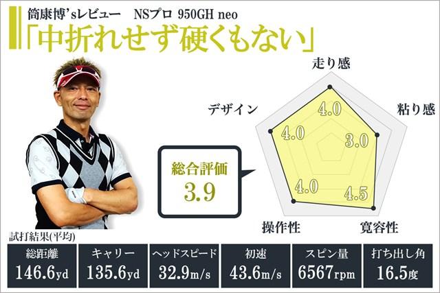 NSプロ 950GH neo/ヘッドスピード別試打 ※使用スペック/硬さ:S・98g、使用ヘッド:NSプロ オリジナル フィッティングモデル(ロフト角32度・7I)