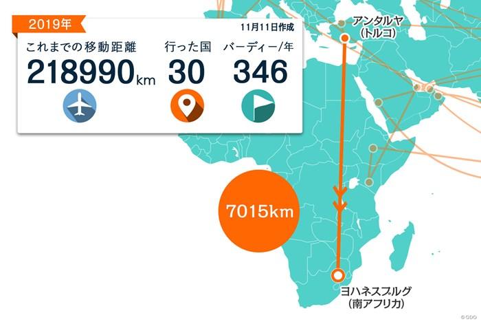 トルコから南アフリカへは欧州ツアーのチャーター機で 2019年 ネッドバンクゴルフチャレンジ hosted by ゲーリー・プレーヤー 事前 川村昌弘マップ