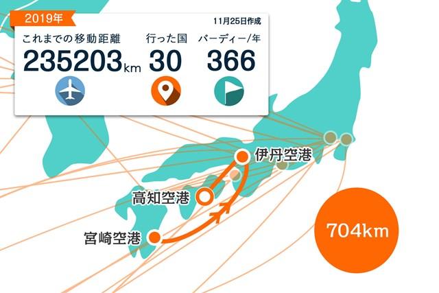 2019年 カシオワールドオープンゴルフトーナメント 事前 川村昌弘マップ 宮崎から高知への直行便はなく…大阪を経由してきました