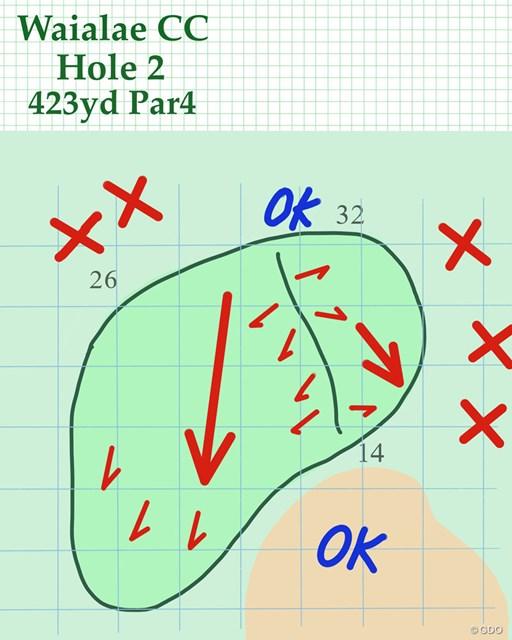 ワイアラエCC 2番グリーン グリーンは砲台気味。右サイドに前後に尾根が走る