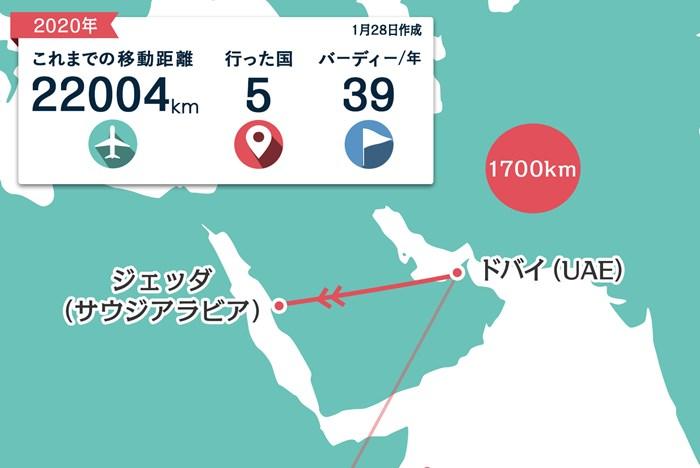 ドバイからの直行便でサウジアラビアに入国しました 2020年 サウジインターナショナル 事前 川村昌弘マップ