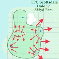 左奥にピンが切られると、難度が圧倒的に増す 2020年 ウェイストマネジメント フェニックスオープン 事前 TPCスコッツデール18番