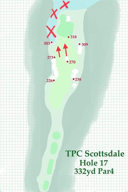 2020年 ウェイストマネジメント フェニックスオープン 事前 TPCスコッツデール18番 1オンも可能だが、左奥に構える池がやっかいな存在となる