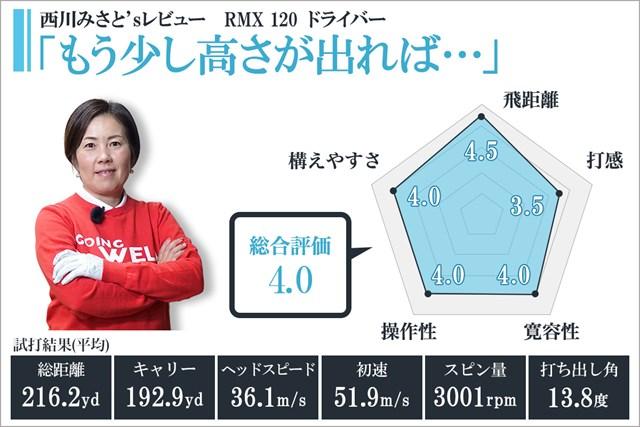 ヤマハ RMX 120を西川みさとが試打「もう少し高さが出れば…」