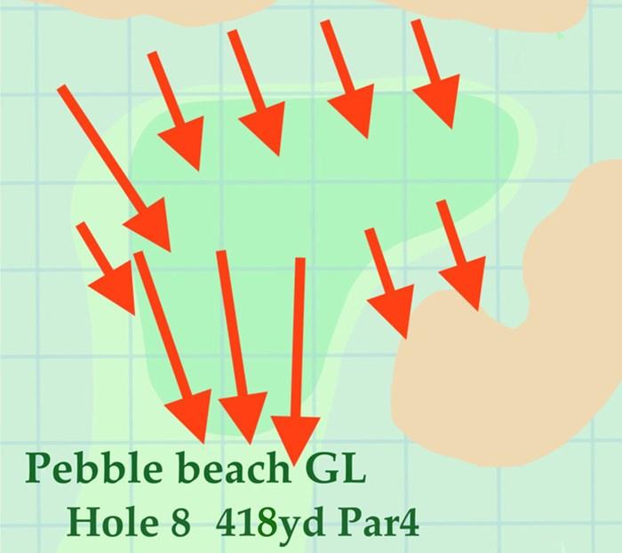 上からの傾斜が強く、グリーン奥には絶対に外したくない 2020年 AT&Tペブルビーチプロアマ ペブルビーチGL8番グリーン