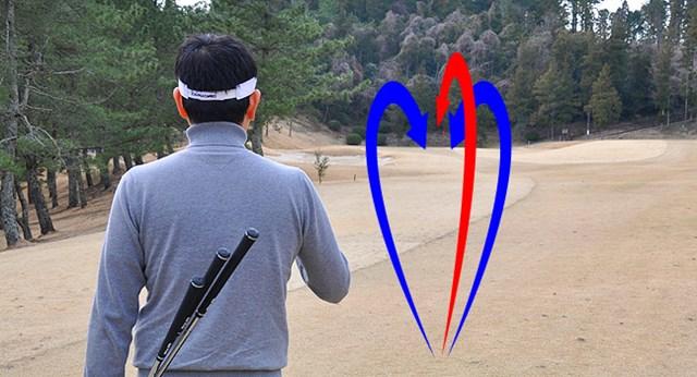 鳥かごのゴルフと3次元ゴルフ