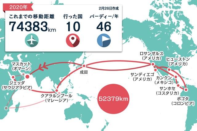 2020年 オマーンオープン 事前 川村昌弘マップ 3週間のオフを経てまた中東に戻ってきました。なんだかすごい移動に…
