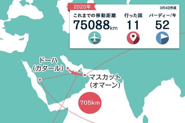 2020年 コマーシャルバンク・カタールマスターズ 事前 川村昌弘マップ オマーンからカタールへは直行便が飛んでいます
