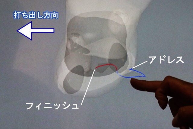 頭上から見たアマチュアの腰の動きの一例。スイング中、左右に大きくスライドしているのが分かる(青線:テークバック、赤線:ダウンスイングからフィニッシュ)
