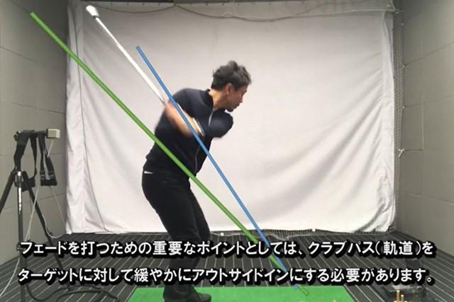 フェードボールを打つ 腰の回転の注意点2つ