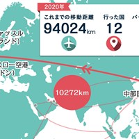いよいよシーズン再開!東京からの直行便でロンドンへ 2020年 ベットフレッド英国マスターズ 事前 川村昌弘マップ