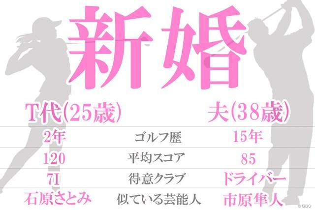 子供なし、共働き、神奈川県在住