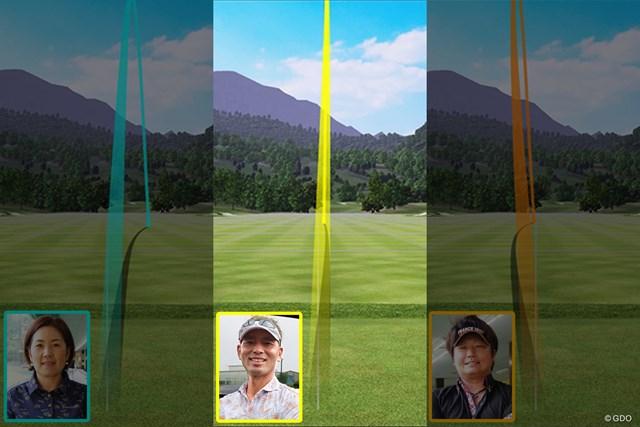 プロギア 0 ウェッジを筒康博が試打「ゴルフを教えてくれる先生」 ※目標80ydを狙った平均弾道/ロフト角52度