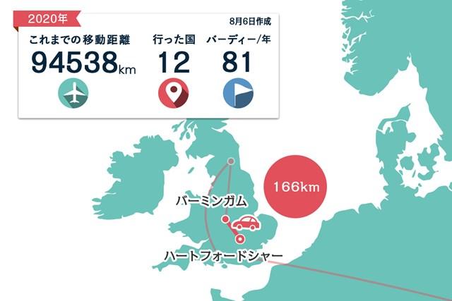 2020年 イングリッシュ選手権 事前 川村昌弘 ロンドンの近くまで戻ってきました。レンタカーで2時間ほど