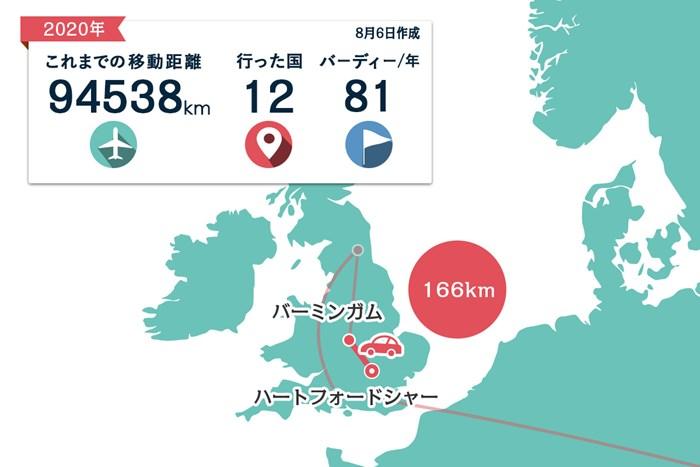 ロンドンの近くまで戻ってきました。レンタカーで2時間ほど 2020年 イングリッシュ選手権 事前 川村昌弘
