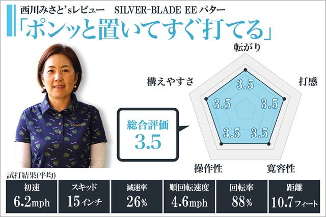 SILVER-BLADE EE パターを西川みさとが試打「ポンッと置いてすぐ打てる」