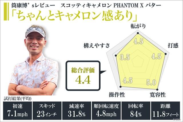 スコッティキャメロン PHANTOM X パターを筒康博が試打「ちゃんとキャメロン感あり」