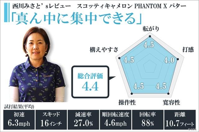 スコッティキャメロン PHANTOM X パターを西川みさとが試打「真ん中に集中できる」