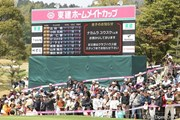 迷子/東建ホームメイトカップ最終日