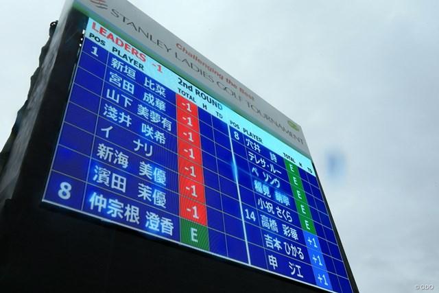 2020年 スタンレーレディスゴルフトーナメント 2日目 電光掲示板 2Rが中止になり最終日は誰が勝つのか