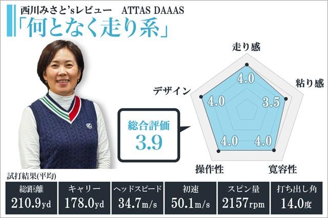 ATTAS DAAASを西川みさとが試打「何となく走り系」