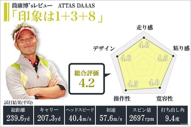 ATTAS DAAASを筒康博が試打「印象は1+3+8」