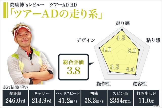 ツアーAD HDを筒康博が試打「ツアーADの走り系」
