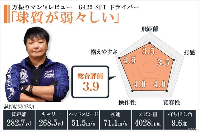 G425 SFT ドライバーを万振りマンが試打「球質が弱々しい」