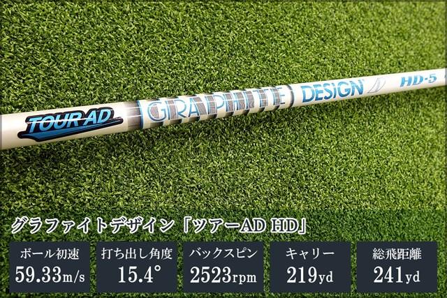 新製品レポート番外編 ツアーAD HD 球を適度につかまえやすく、初速も上げてくれる「ツアーAD HD」