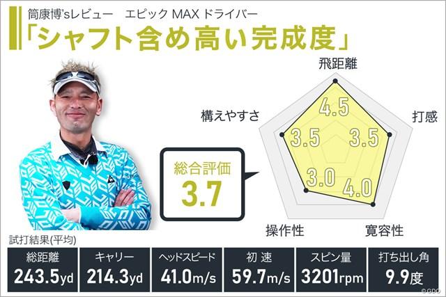 エピック MAX ドライバーを筒康博が試打「シャフト含め高い完成度」