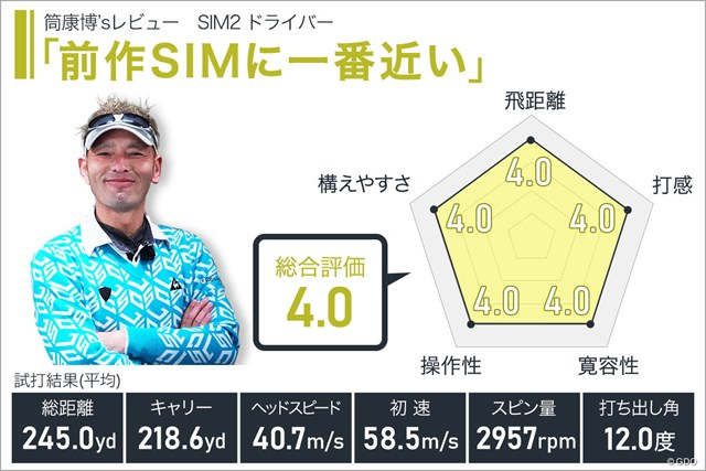 SIM2 ドライバーを筒康博が試打「前作SIMに一番近い」