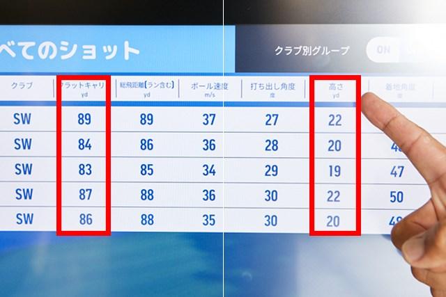 青木翔プロレッスン5回目data1 トップトレーサーで「フラットキャリー」と「高さ」をチェックする