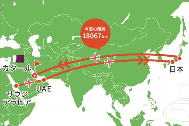 2021年 コマーシャルバンク カタールマスターズ 事前 サウジからUAE経由で帰国し、カタールまでは成田からの直行便で
