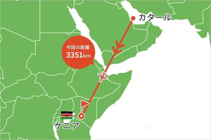 カタールからは直行便でアフリカのケニアへ 2021年 ケニアオープン 事前 川村昌弘マップ