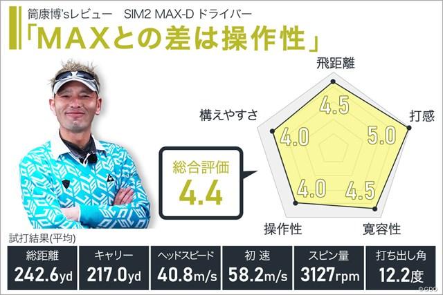 SIM2 MAX-D ドライバーを筒康博が試打「MAXとの差は操作性」