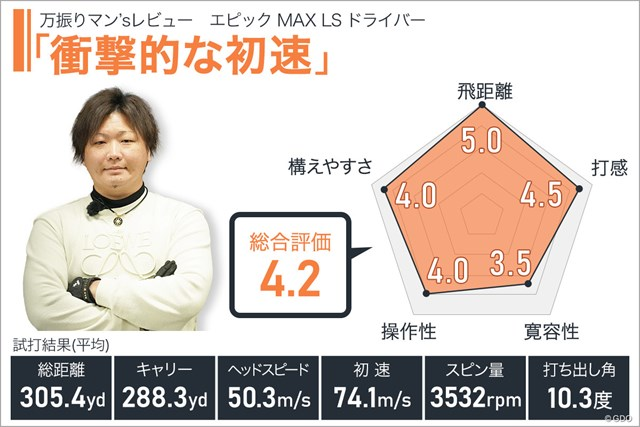 エピック MAX LS ドライバーを万振りマンが試打「衝撃的な初速」