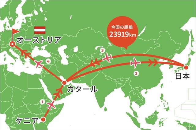 2021年 オーストリアオープン 事前 川村昌弘マップ アフリカから一時帰国してから欧州に来ました