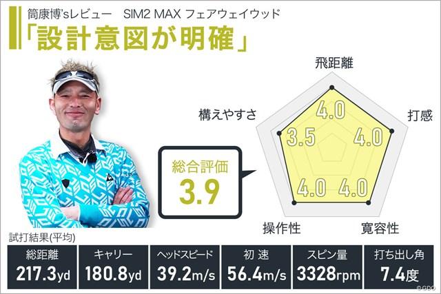 SIM2 MAX フェアウェイウッドを筒康博が試打「設計意図が明確」