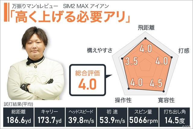 SIM2 MAX アイアンを万振りマンが試打「高く上げる必要アリ」