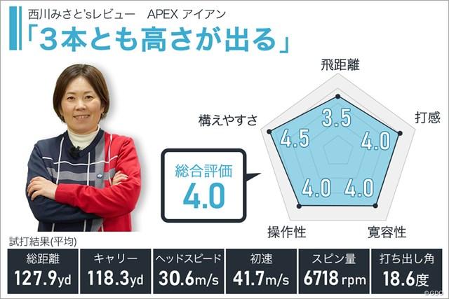 APEX アイアンを西川みさとが試打「3本とも高さが出る」