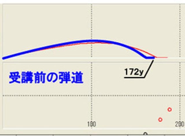 Bゾーン5-1