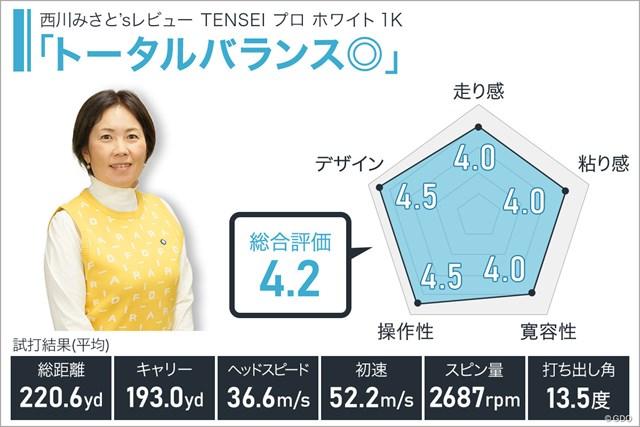 TENSEI プロ ホワイト 1Kを西川みさとが試打「トータルバランス◎」