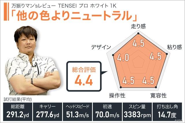 TENSEI プロ ホワイト 1Kを万振りマンが試打「他の色よりニュートラル」