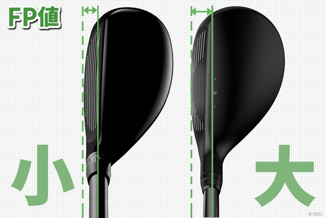 ど本命ユーティリティを探せ! 4U人気モデルを徹底比較 左が「TSi3 ユーティリティメタル」、右が「G425 ハイブリット」