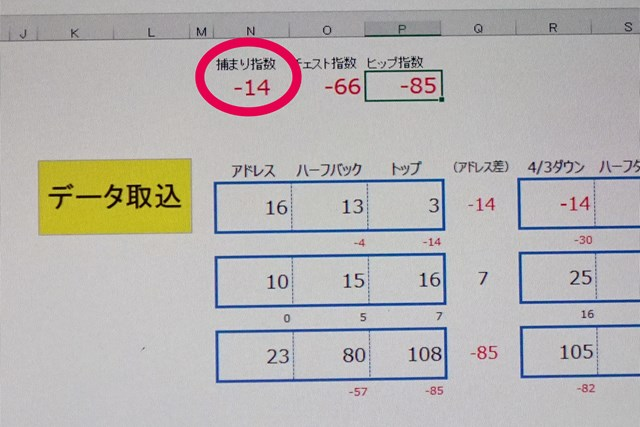 フェースを返すのはどのタイミングが正解? つかまり指数が「-14」で問題あり