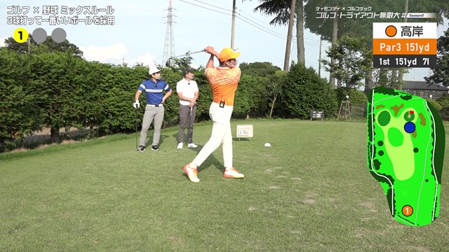 ティモンディのゴルフ・トライアウト無限大 ゴルファーらしくなってきました