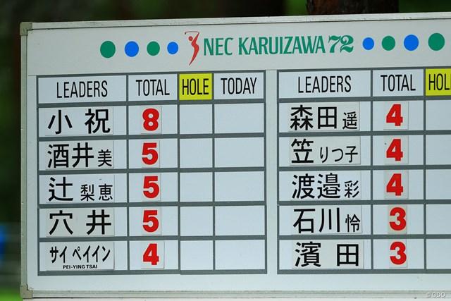 2021年 NEC軽井沢72ゴルフトーナメント 最終日 スコアボード 8に違和感・・・