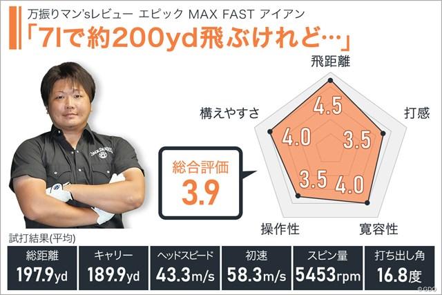エピック MAX FAST アイアンを万振りマンが試打「7Iで約200yd飛ぶけれど…」