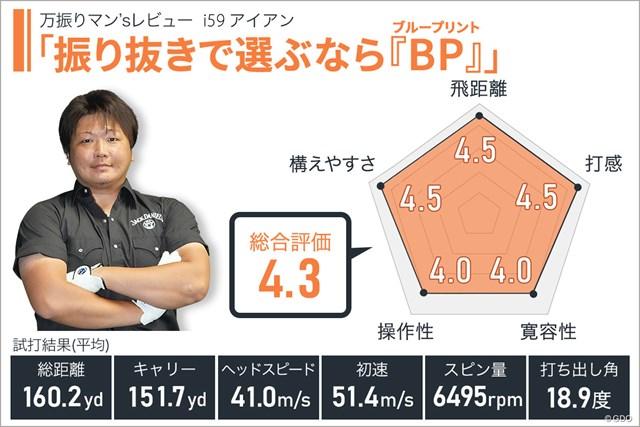 i59 アイアンを万振りマンが試打「振り抜きで選ぶなら『BP』」